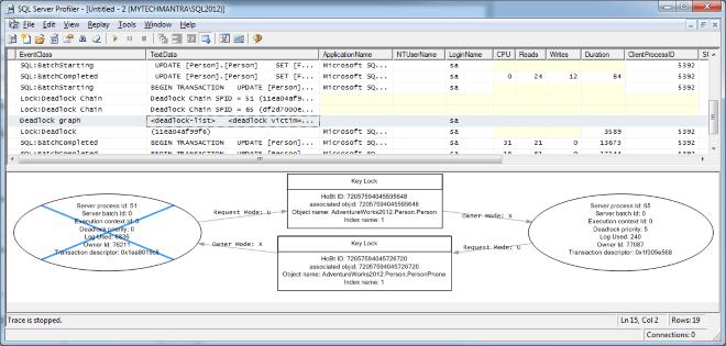 Capture Deadlock Using SQL Server Profiler Deadlock Graph Event