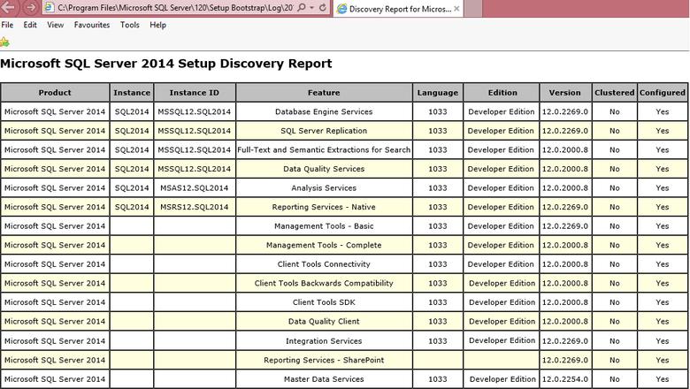 Microsoft SQL Server 2014 Setup Discovery Report